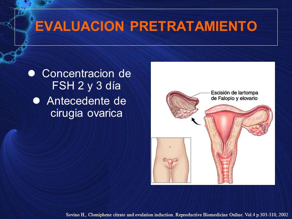 EVALUACION PRETRATAMIENTO Concentracion de FSH 2 y 3 día Antecedente de cirugia ovarica Sovino H,. Clomiphene citrate and ovulation induction. Reprodu