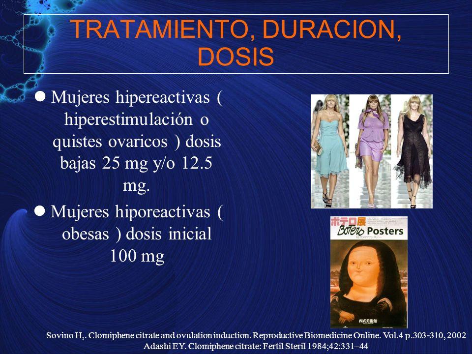TRATAMIENTO, DURACION, DOSIS Mujeres hipereactivas ( hiperestimulación o quistes ovaricos ) dosis bajas 25 mg y/o 12.5 mg. Mujeres hiporeactivas ( obe