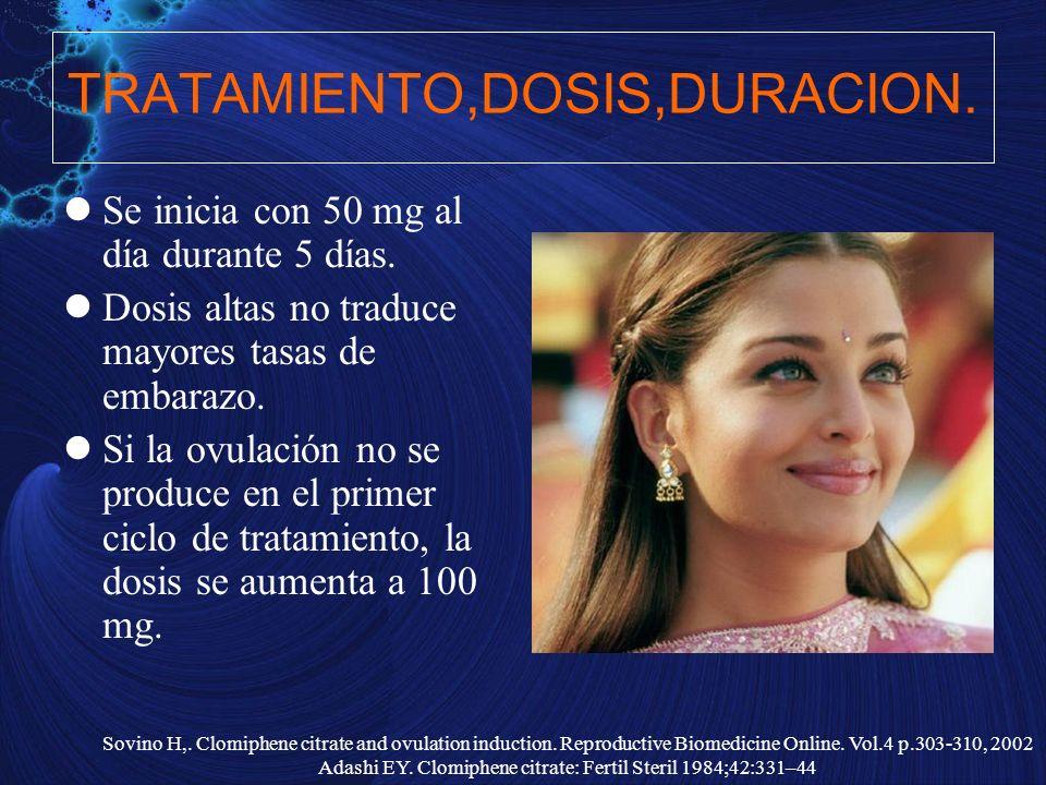 TRATAMIENTO,DOSIS,DURACION. Se inicia con 50 mg al día durante 5 días. Dosis altas no traduce mayores tasas de embarazo. Si la ovulación no se produce