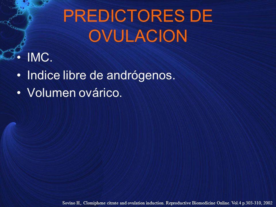 PREDICTORES DE OVULACION IMC. Indice libre de andrógenos. Volumen ovárico. Sovino H,. Clomiphene citrate and ovulation induction. Reproductive Biomedi
