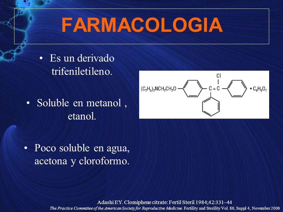 FARMACOLOGIA Es un derivado trifeniletileno. Soluble en metanol, etanol. Poco soluble en agua, acetona y cloroformo. Adashi EY. Clomiphene citrate: Fe