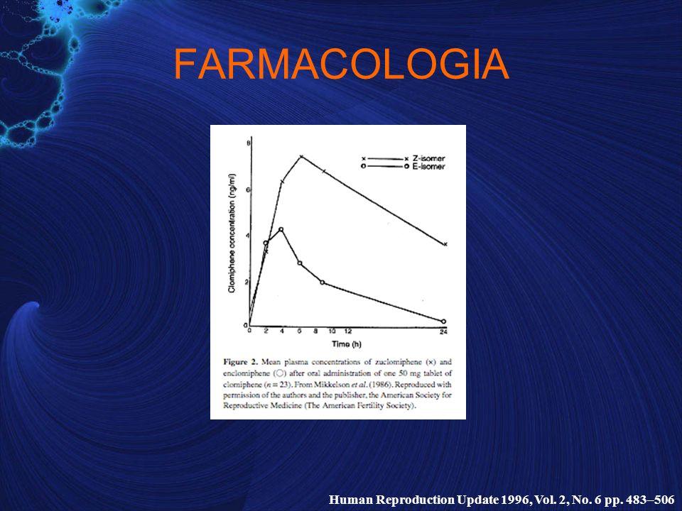 FARMACOLOGIA Human Reproduction Update 1996, Vol. 2, No. 6 pp. 483–506