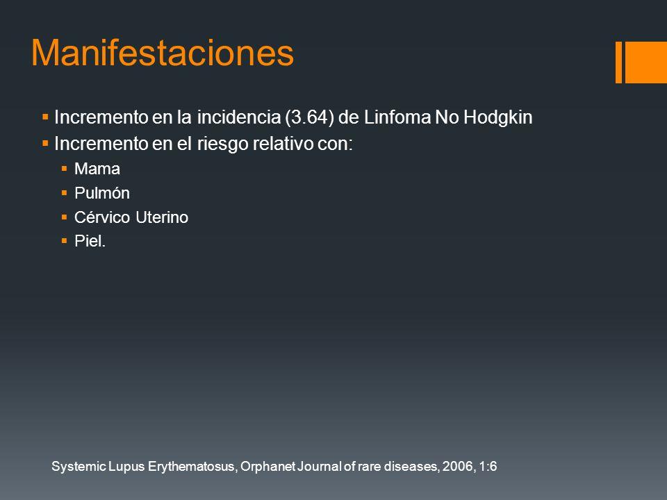 Manifestaciones Incremento en la incidencia (3.64) de Linfoma No Hodgkin Incremento en el riesgo relativo con: Mama Pulmón Cérvico Uterino Piel. Syste