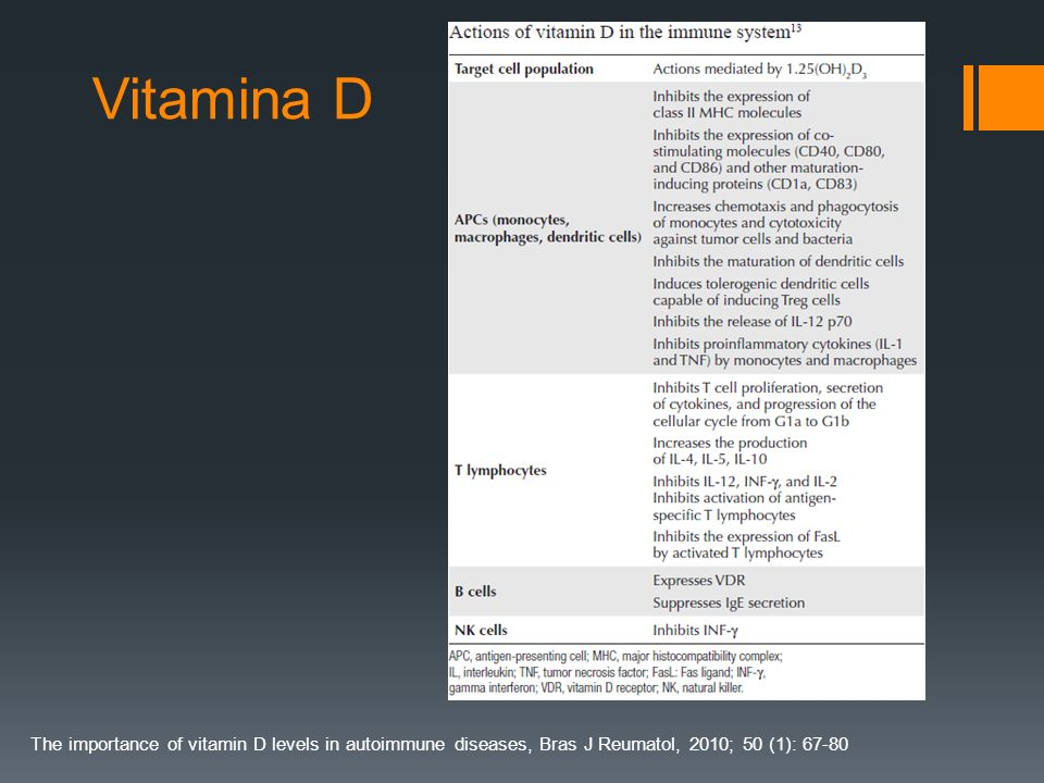 Vitamina D The importance of vitamin D levels in autoimmune diseases, Bras J Reumatol, 2010; 50 (1): 67-80