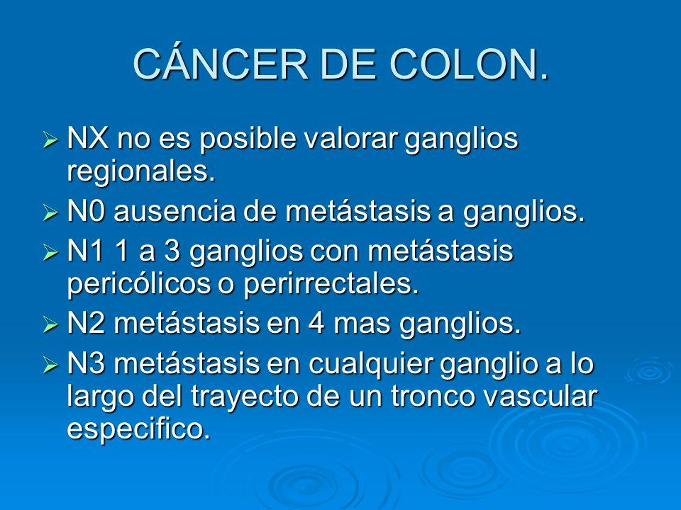 CÁNCER DE COLON. NX no es posible valorar ganglios regionales. NX no es posible valorar ganglios regionales. N0 ausencia de metástasis a ganglios. N0