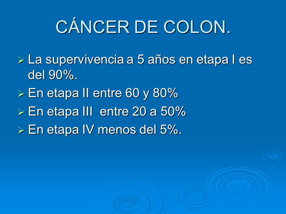 CÁNCER DE COLON. La supervivencia a 5 años en etapa I es del 90%. La supervivencia a 5 años en etapa I es del 90%. En etapa II entre 60 y 80% En etapa