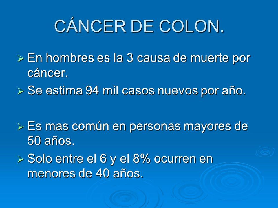 CÁNCER DE COLON. En hombres es la 3 causa de muerte por cáncer. En hombres es la 3 causa de muerte por cáncer. Se estima 94 mil casos nuevos por año.