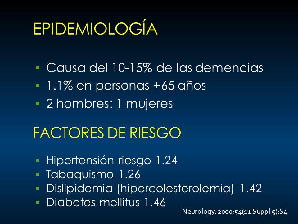 EPIDEMIOLOGÍA Causa del 10-15% de las demencias 1.1% en personas +65 años 2 hombres: 1 mujeres Neurology. 2000;54(11 Suppl 5):S4 Hipertensión riesgo 1