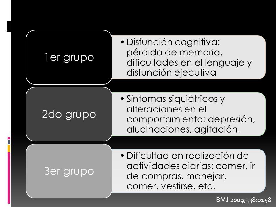 Disfunción cognitiva: pérdida de memoria, dificultades en el lenguaje y disfunción ejecutiva 1er grupo Síntomas siquiátricos y alteraciones en el comp