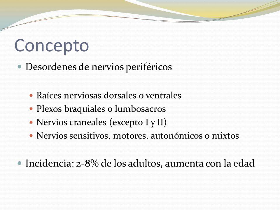 Concepto Desordenes de nervios periféricos Raíces nerviosas dorsales o ventrales Plexos braquiales o lumbosacros Nervios craneales (excepto I y II) Ne