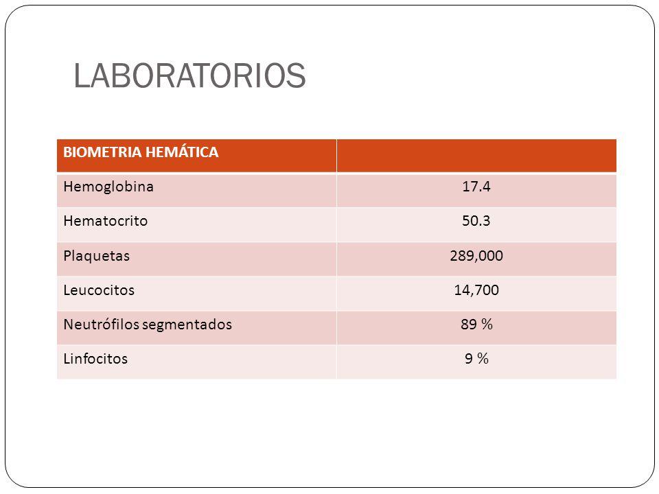 LABORATORIOS BIOMETRIA HEMÁTICA Hemoglobina17.4 Hematocrito50.3 Plaquetas289,000 Leucocitos14,700 Neutrófilos segmentados89 % Linfocitos9 %