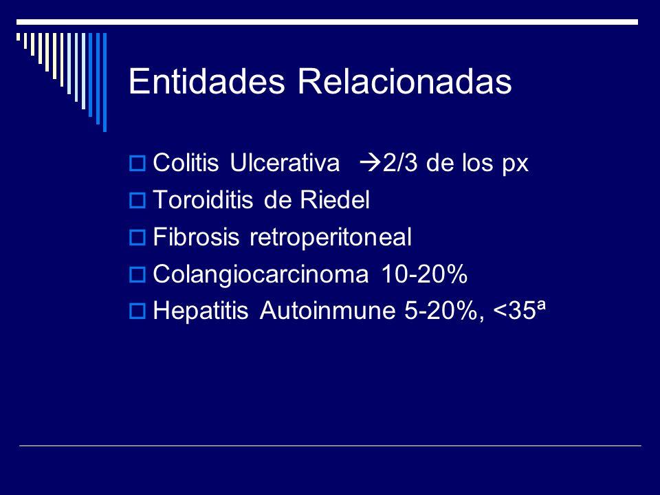 Entidades Relacionadas Colitis Ulcerativa 2/3 de los px Toroiditis de Riedel Fibrosis retroperitoneal Colangiocarcinoma 10-20% Hepatitis Autoinmune 5-