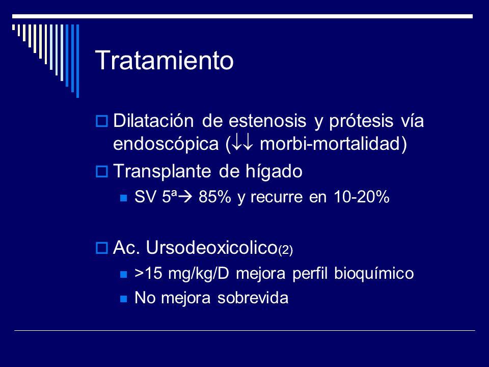 Tratamiento Dilatación de estenosis y prótesis vía endoscópica ( morbi-mortalidad) Transplante de hígado SV 5ª 85% y recurre en 10-20% Ac. Ursodeoxico
