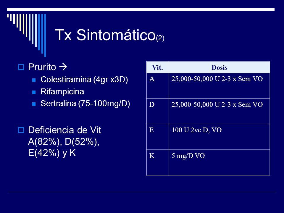 Tx Sintomático (2) Prurito Colestiramina (4gr x3D) Rifampicina Sertralina (75-100mg/D) Deficiencia de Vit A(82%), D(52%), E(42%) y K Vit.Dosis A25,000