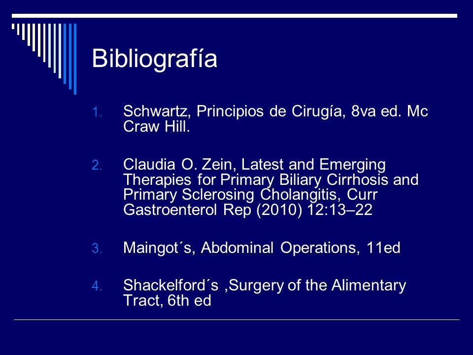 Bibliografía 1. Schwartz, Principios de Cirugía, 8va ed. Mc Craw Hill. 2. Claudia O. Zein, Latest and Emerging Therapies for Primary Biliary Cirrhosis