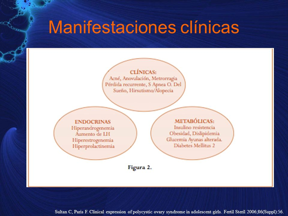 Manifestaciones clínicas Sultan C, Paris F. Clinical expression of polycystic ovary syndrome in adolescent girls. Fertil Steril 2006;86(Suppl):56.