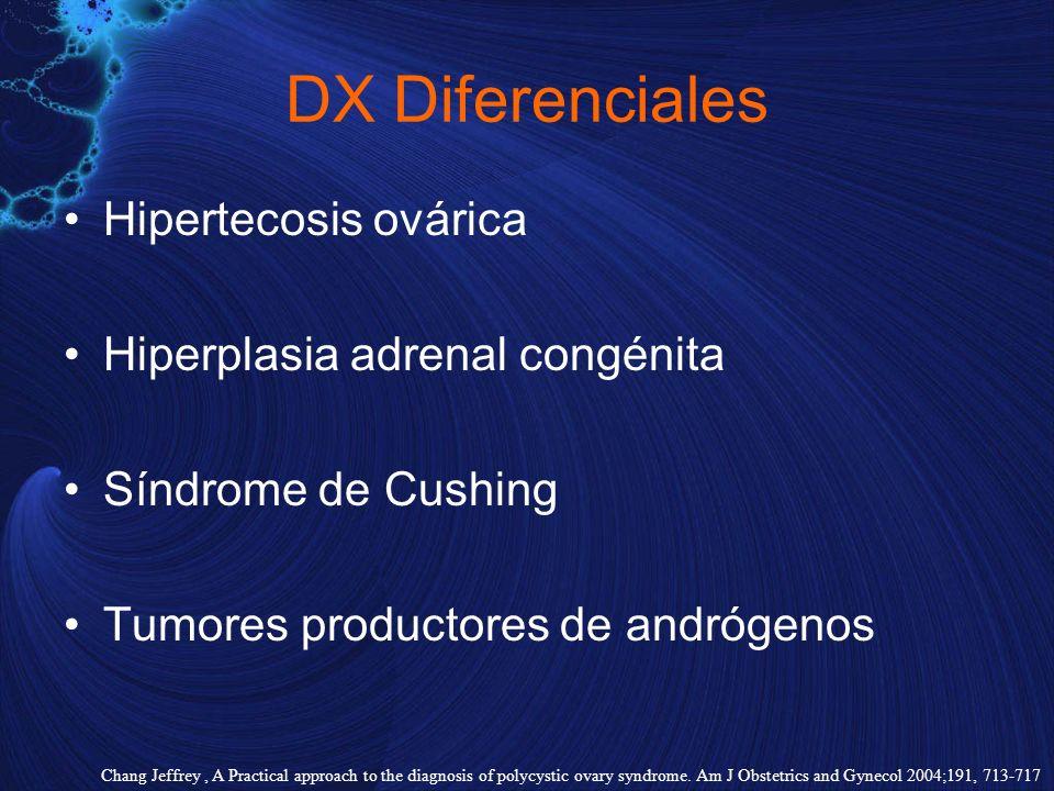 DX Diferenciales Hipertecosis ovárica Hiperplasia adrenal congénita Síndrome de Cushing Tumores productores de andrógenos Chang Jeffrey, A Practical a