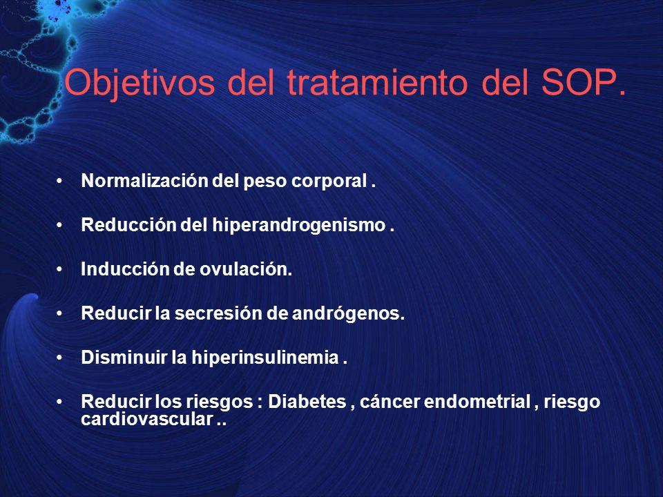 Objetivos del tratamiento del SOP. Normalización del peso corporal. Reducción del hiperandrogenismo. Inducción de ovulación. Reducir la secresión de a