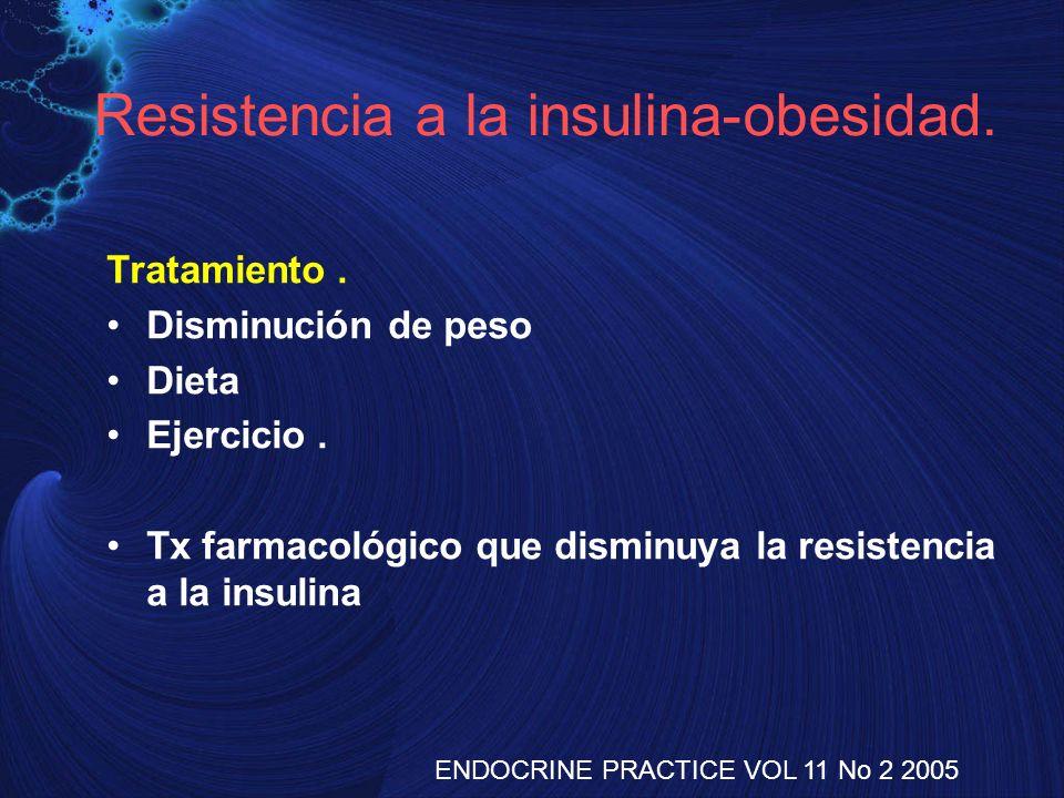 Resistencia a la insulina-obesidad. Tratamiento. Disminución de peso Dieta Ejercicio. Tx farmacológico que disminuya la resistencia a la insulina ENDO