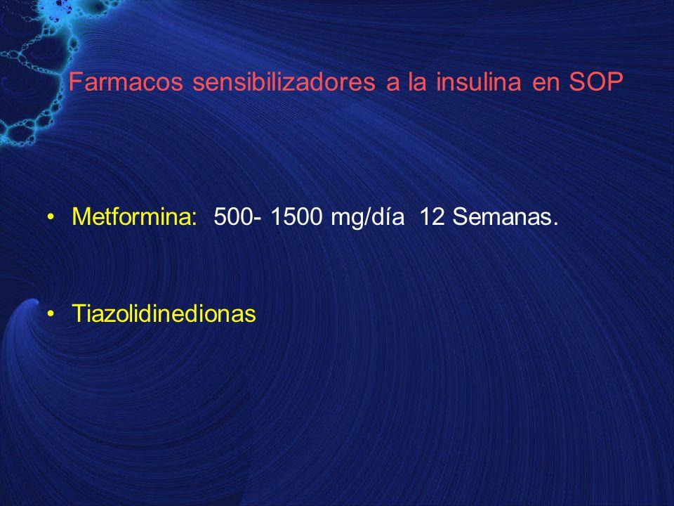 Farmacos sensibilizadores a la insulina en SOP Metformina: 500- 1500 mg/día 12 Semanas. Tiazolidinedionas