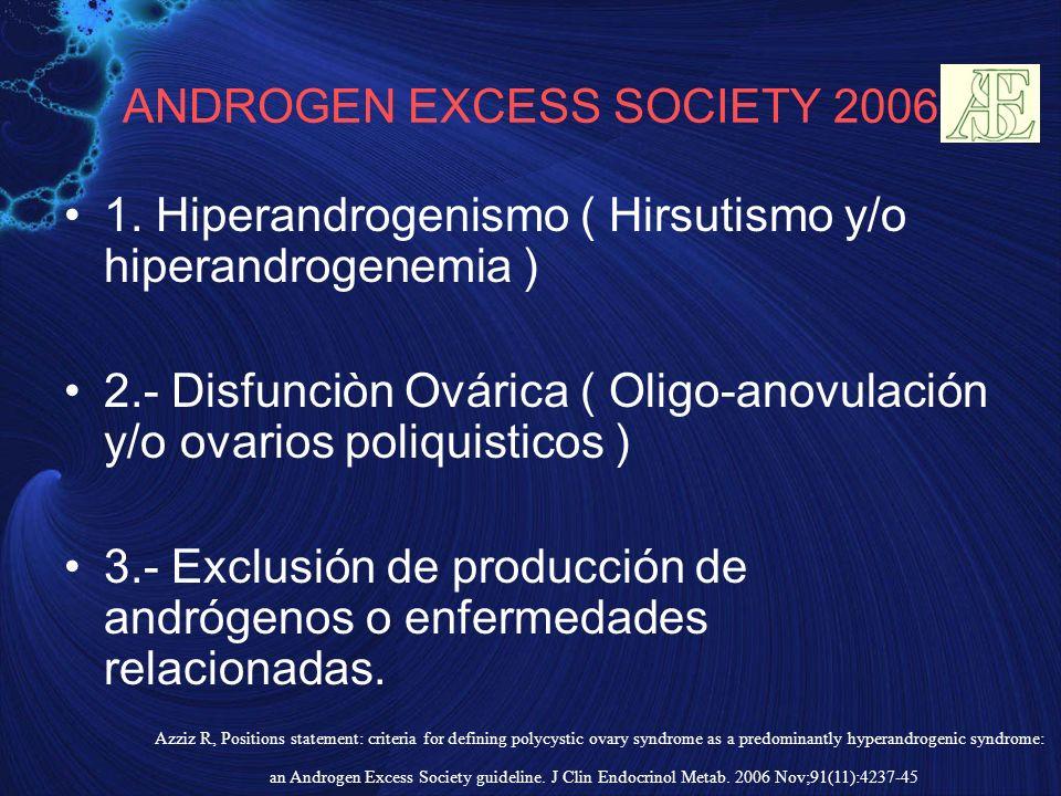 ANDROGEN EXCESS SOCIETY 2006 1. Hiperandrogenismo ( Hirsutismo y/o hiperandrogenemia ) 2.- Disfunciòn Ovárica ( Oligo-anovulación y/o ovarios poliquis
