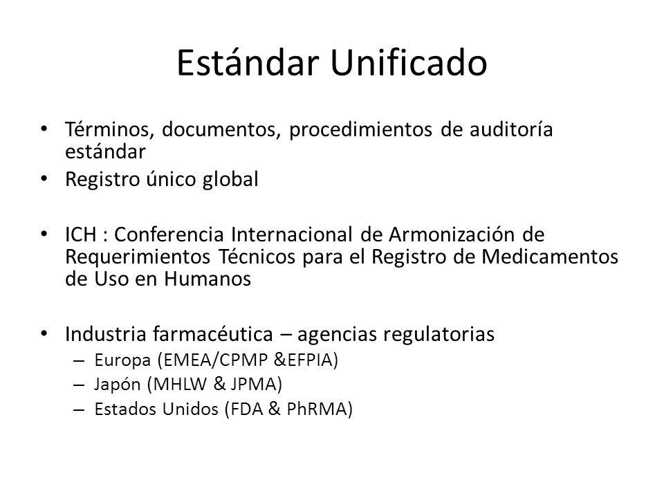 Estándar Unificado Términos, documentos, procedimientos de auditoría estándar Registro único global ICH : Conferencia Internacional de Armonización de