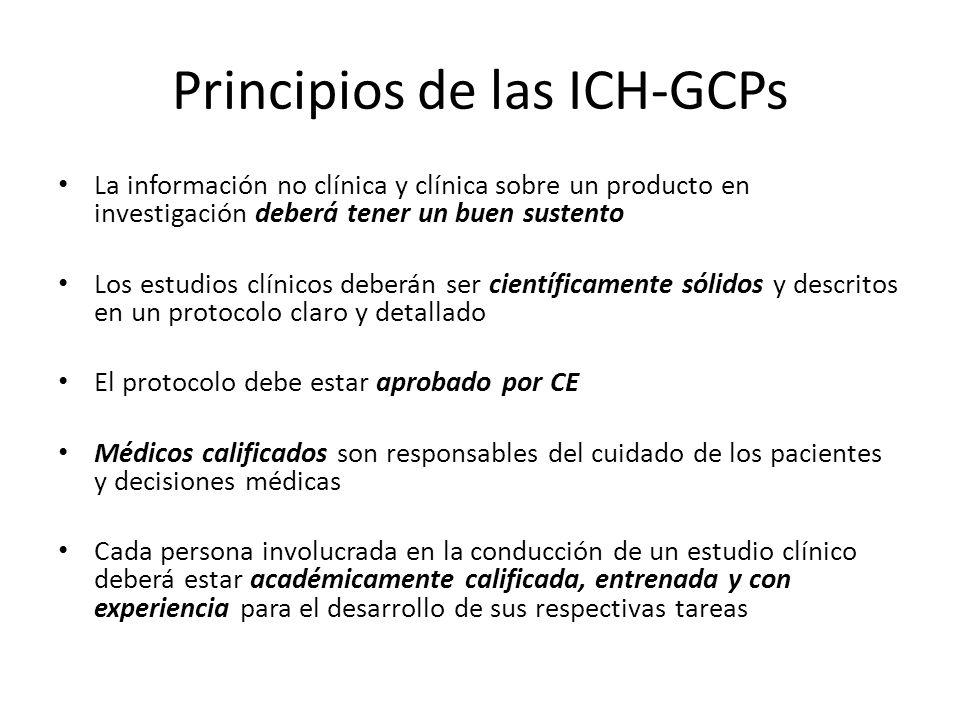 Principios de las ICH-GCPs La información no clínica y clínica sobre un producto en investigación deberá tener un buen sustento Los estudios clínicos