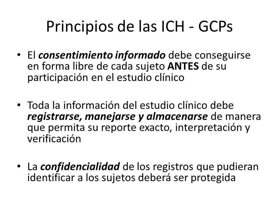 Principios de las ICH - GCPs El consentimiento informado debe conseguirse en forma libre de cada sujeto ANTES de su participación en el estudio clínic