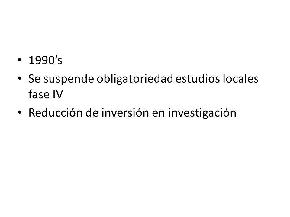 1990s Se suspende obligatoriedad estudios locales fase IV Reducción de inversión en investigación