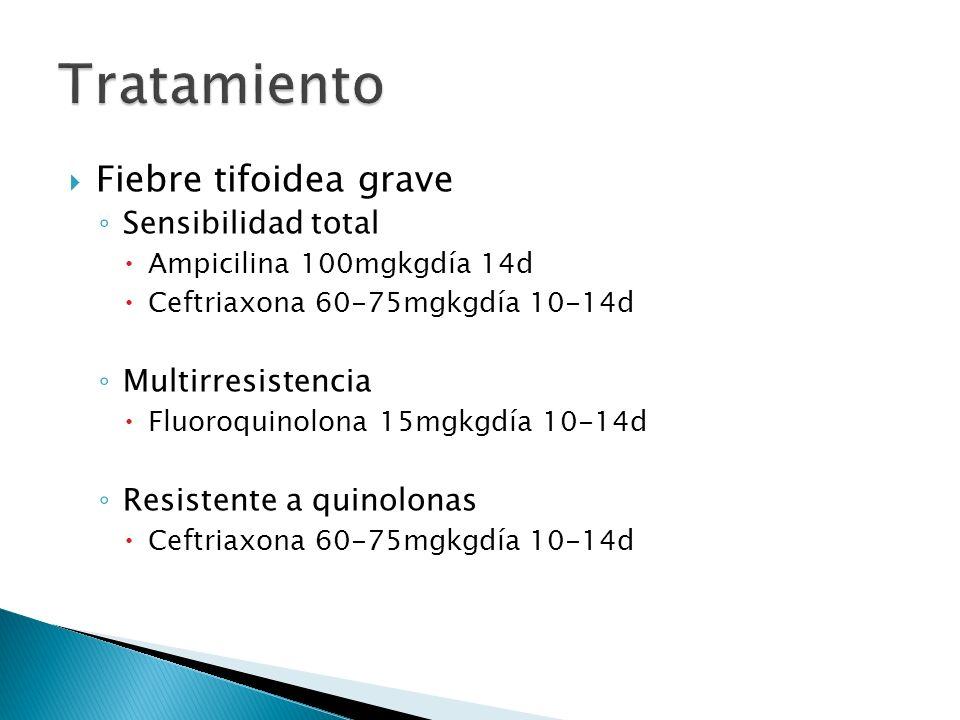 Fiebre tifoidea grave Sensibilidad total Ampicilina 100mgkgdía 14d Ceftriaxona 60-75mgkgdía 10-14d Multirresistencia Fluoroquinolona 15mgkgdía 10-14d