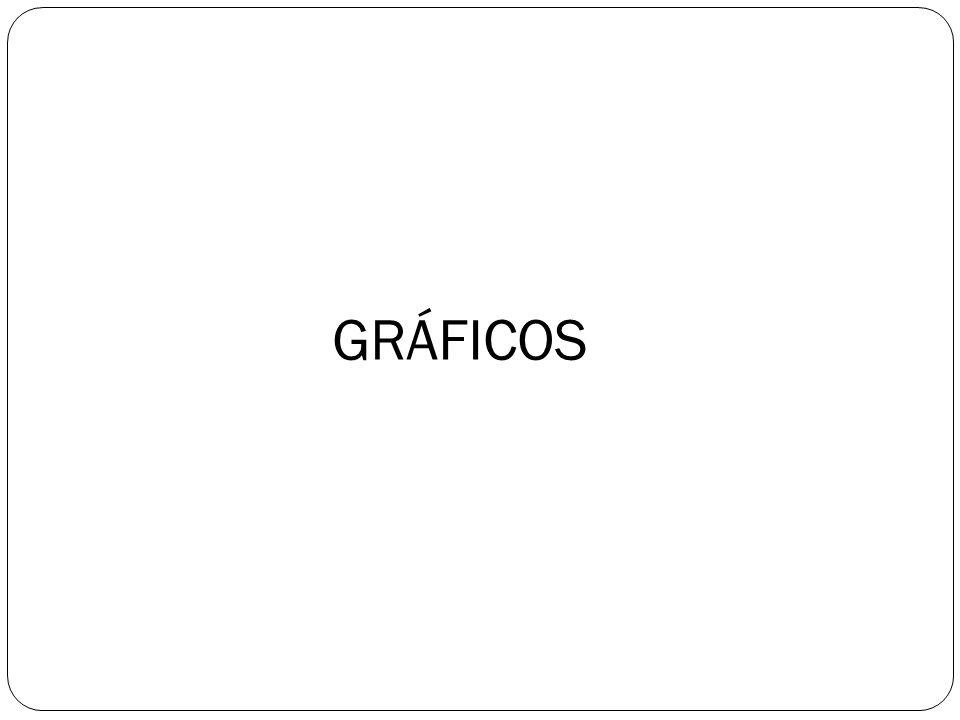 ÍNDICE GRÁFICOS ANÁLISIS DE ACUERDO A PICO ANÁLISIS DE ACUERDO A CONSORT