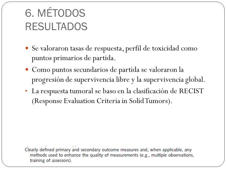 6. MÉTODOS RESULTADOS Se valoraron tasas de respuesta, perfil de toxicidad como puntos primarios de partida. Como puntos secundarios de partida se val