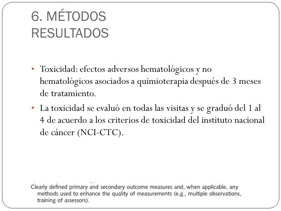 6. MÉTODOS RESULTADOS Toxicidad: efectos adversos hematológicos y no hematológicos asociados a quimioterapia después de 3 meses de tratamiento. La tox