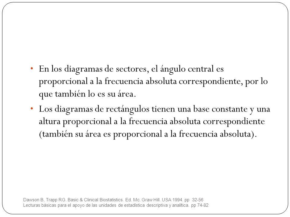 13.RESULTADOS FLUJO DE PARTICIPANTES Un total de 46 pacientes se admitieron en el estudio.