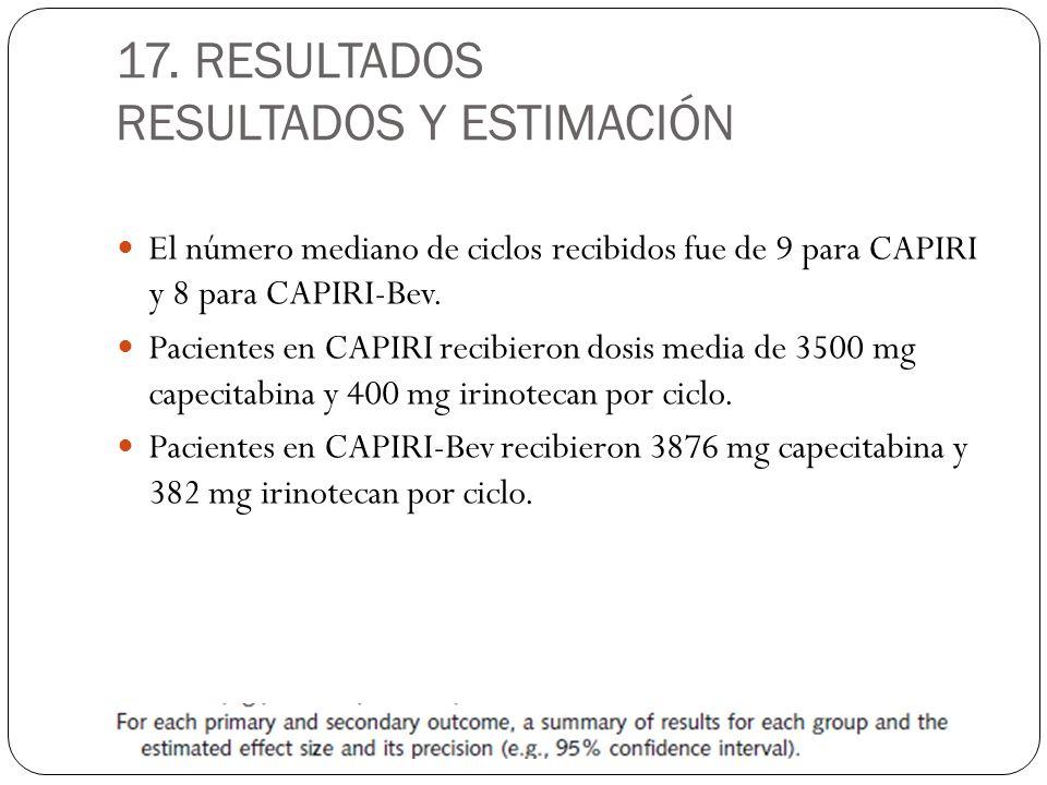 17. RESULTADOS RESULTADOS Y ESTIMACIÓN El número mediano de ciclos recibidos fue de 9 para CAPIRI y 8 para CAPIRI-Bev. Pacientes en CAPIRI recibieron