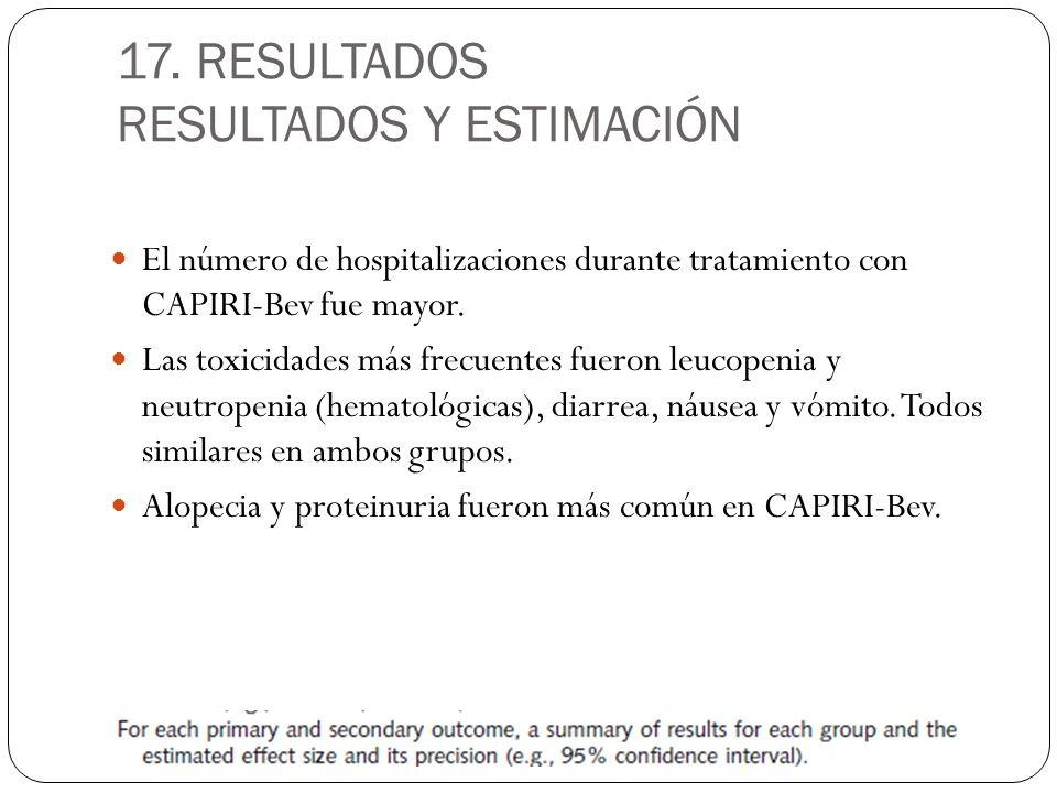 17. RESULTADOS RESULTADOS Y ESTIMACIÓN El número de hospitalizaciones durante tratamiento con CAPIRI-Bev fue mayor. Las toxicidades más frecuentes fue