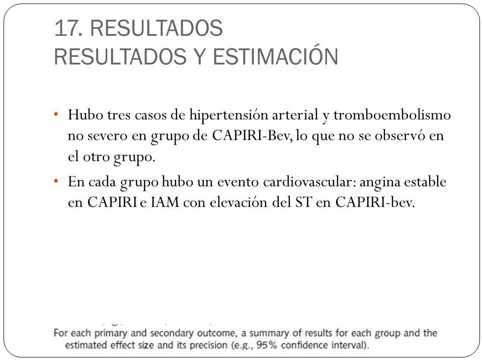 17. RESULTADOS RESULTADOS Y ESTIMACIÓN Hubo tres casos de hipertensión arterial y tromboembolismo no severo en grupo de CAPIRI-Bev, lo que no se obser