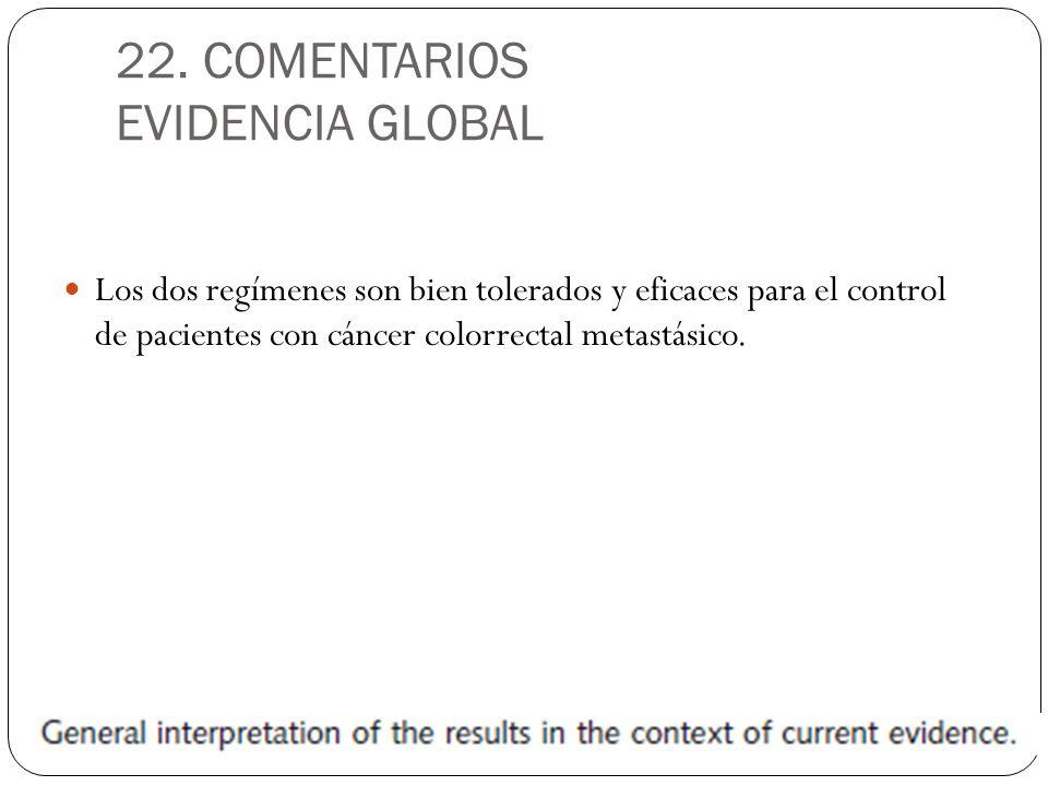 22. COMENTARIOS EVIDENCIA GLOBAL Los dos regímenes son bien tolerados y eficaces para el control de pacientes con cáncer colorrectal metastásico.