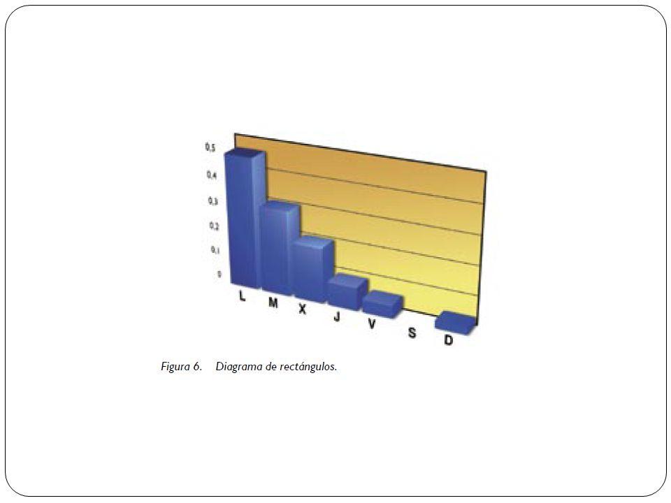 Variables cuantitativas continuas.Histograma.