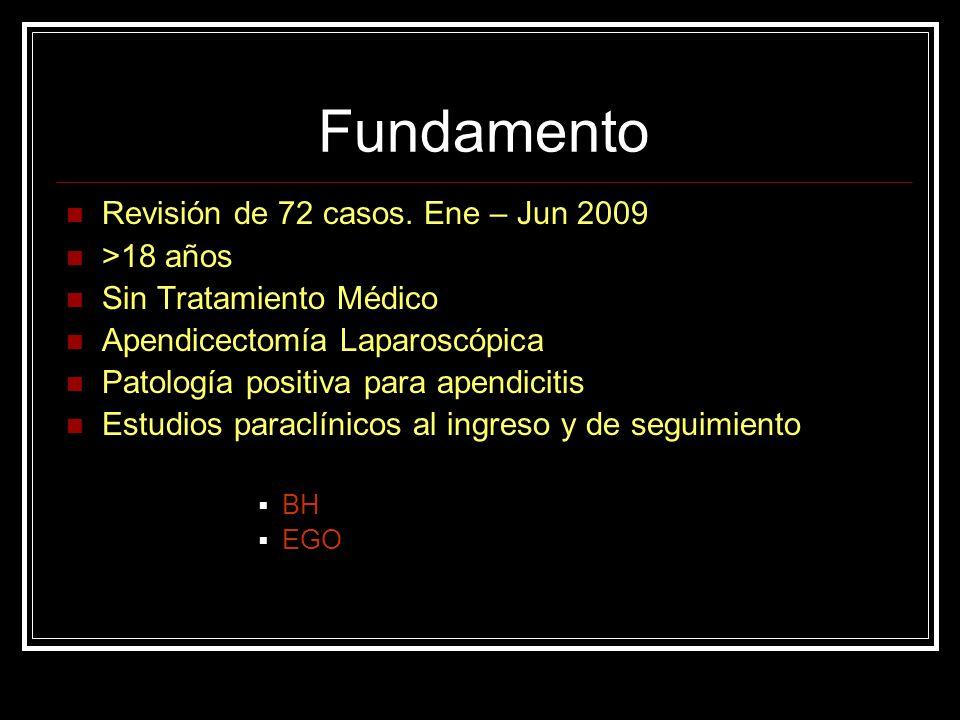 Fundamento Revisión de 72 casos. Ene – Jun 2009 >18 años Sin Tratamiento Médico Apendicectomía Laparoscópica Patología positiva para apendicitis Estud
