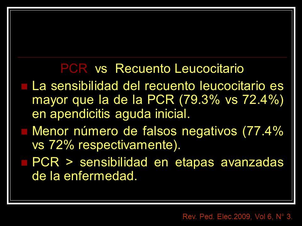PCR vs Recuento Leucocitario La sensibilidad del recuento leucocitario es mayor que la de la PCR (79.3% vs 72.4%) en apendicitis aguda inicial. Menor