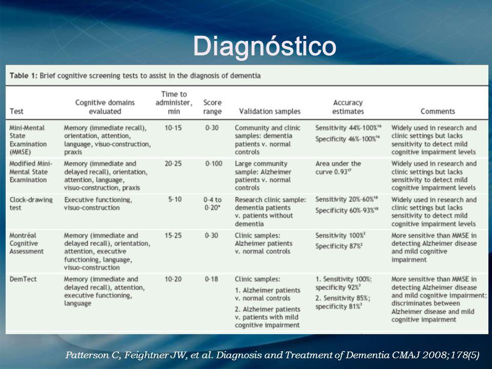 Diagnóstico Patterson C, Feightner JW, et al. Diagnosis and Treatment of Dementia CMAJ 2008;178(5)