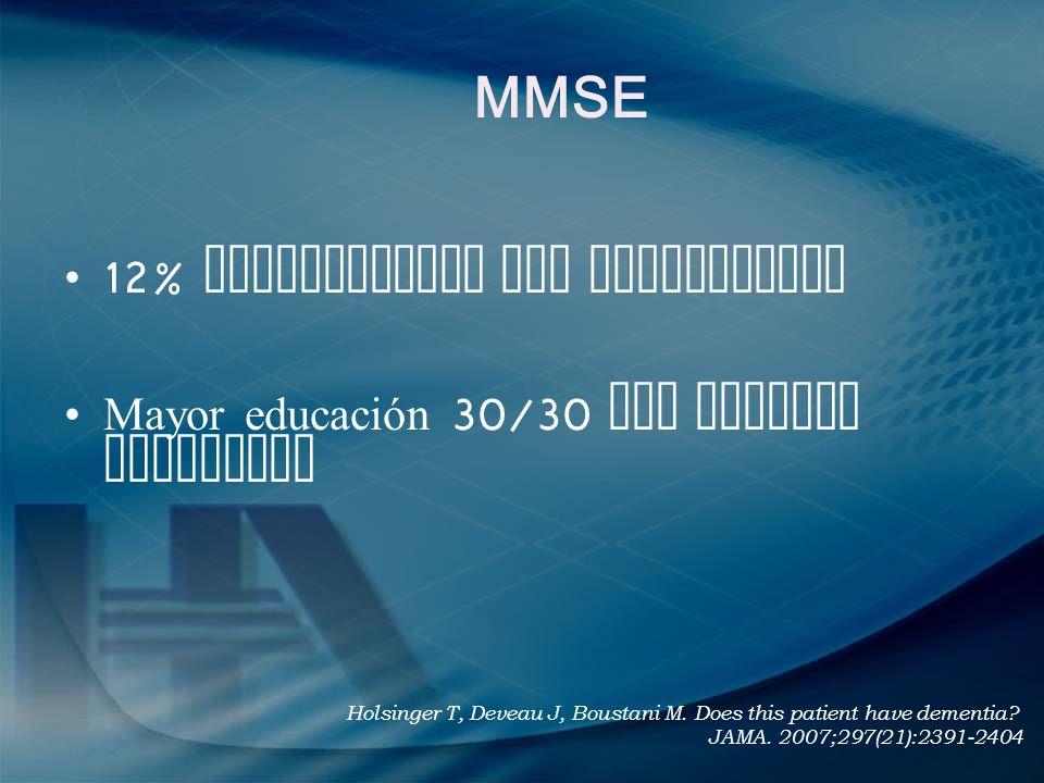 MMSE 12% variabilidad por escolaridad Mayor educación 30/30 con deficit cognitivo Holsinger T, Deveau J, Boustani M. Does this patient have dementia?