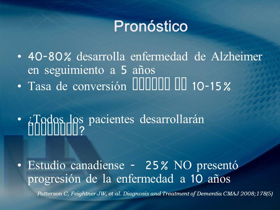Pronóstico 40-80% desarrolla enfermedad de Alzheimer en seguimiento a 5 años Tasa de conversión anaual de 10-15% ¿Todos los pacientes desarrollarán de