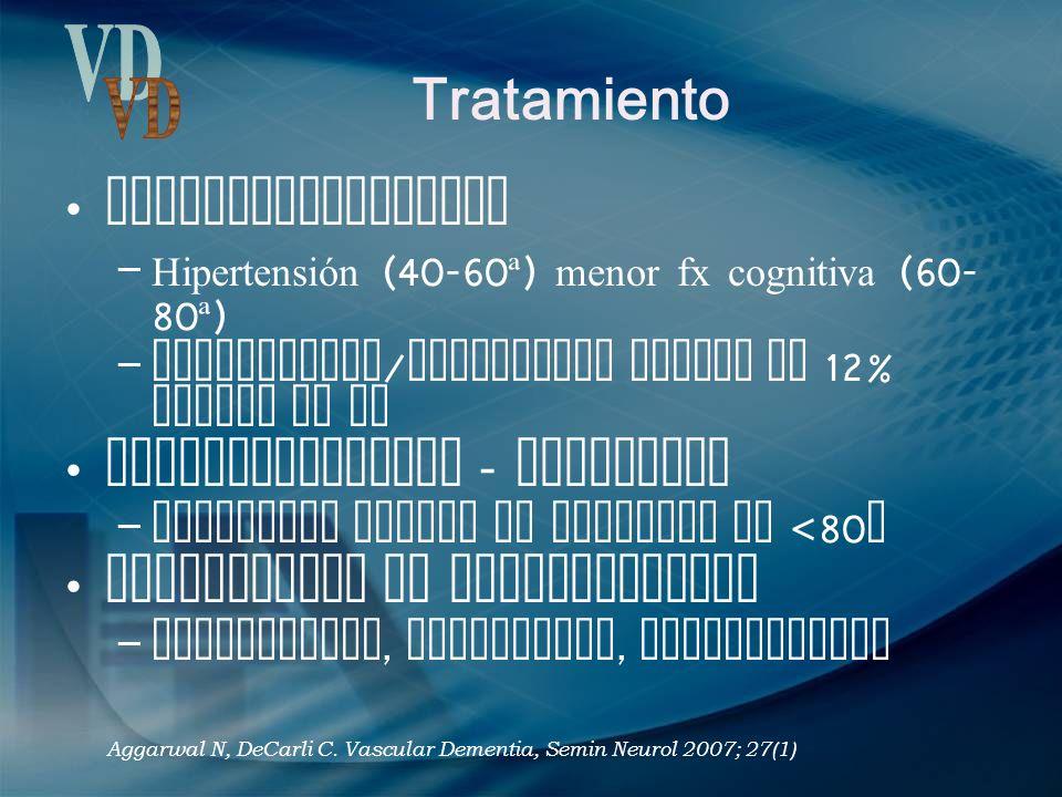 Tratamiento Antihipertensivos – Hipertensión (40-60 ª ) menor fx cognitiva (60- 80 ª ) – Perindopril / indapamida reduce en 12% riesgo de VD Hipolipem