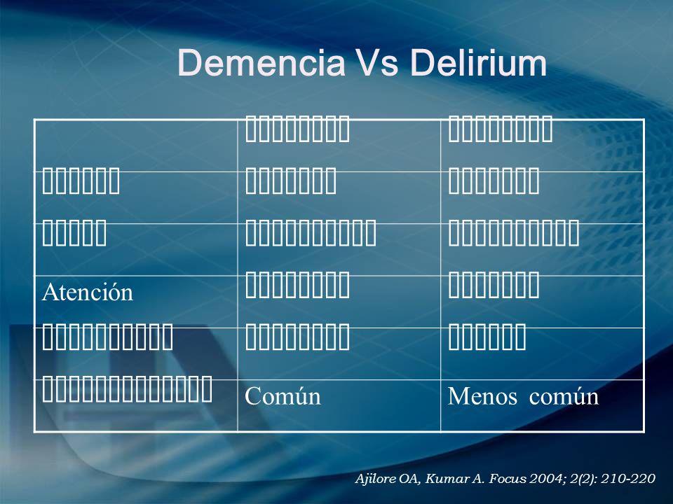 Demencia Vs Delirium DeliriumDemencia InicioAbruptoGradual CursoFluctuanteProgresivo AtenciónAlteradaIntacta PsicomotorVariableNormal AlucinacionesCom