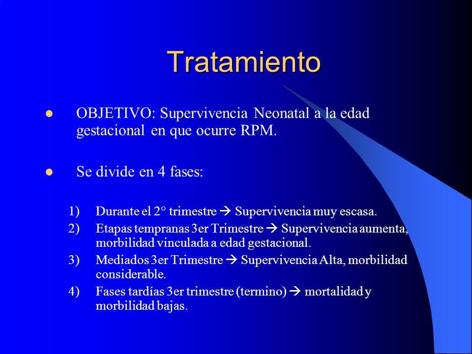 Tratamiento OBJETIVO: Supervivencia Neonatal a la edad gestacional en que ocurre RPM. Se divide en 4 fases: 1)Durante el 2° trimestre Supervivencia mu