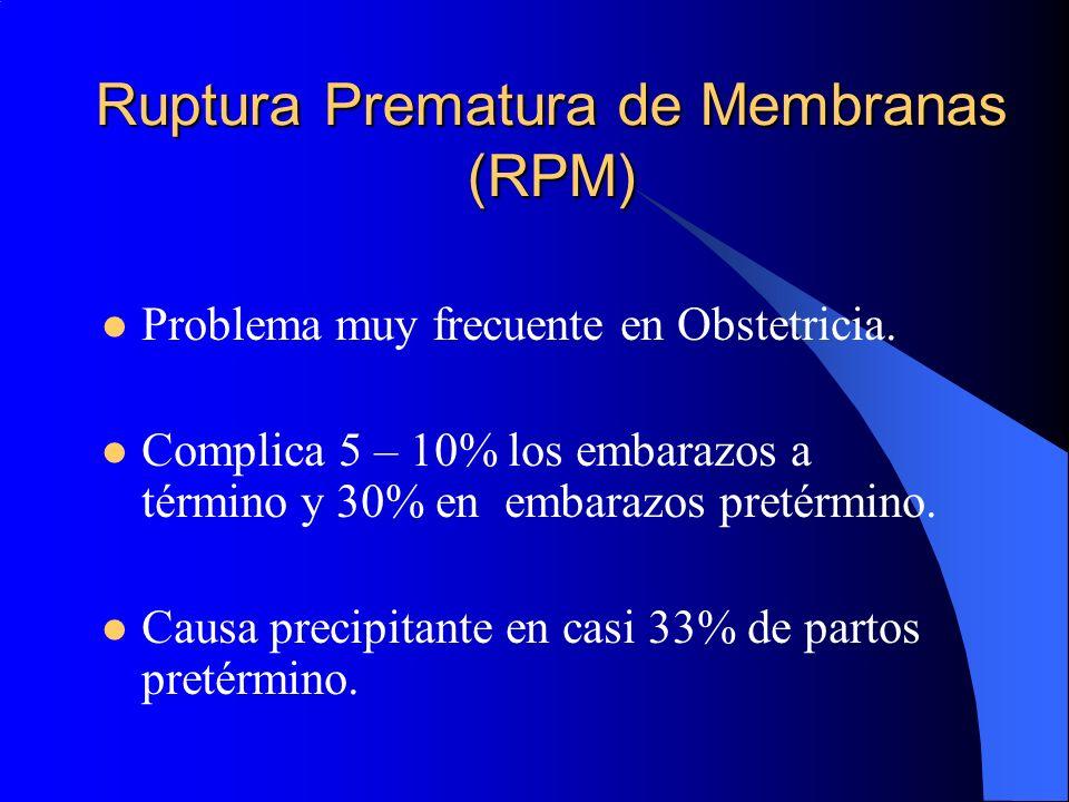 Ruptura Prematura de Membranas (RPM) Problema muy frecuente en Obstetricia. Complica 5 – 10% los embarazos a término y 30% en embarazos pretérmino. Ca