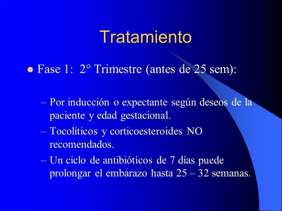 Tratamiento Fase 1: 2° Trimestre (antes de 25 sem): –Por inducción o expectante según deseos de la paciente y edad gestacional. –Tocolíticos y cortico