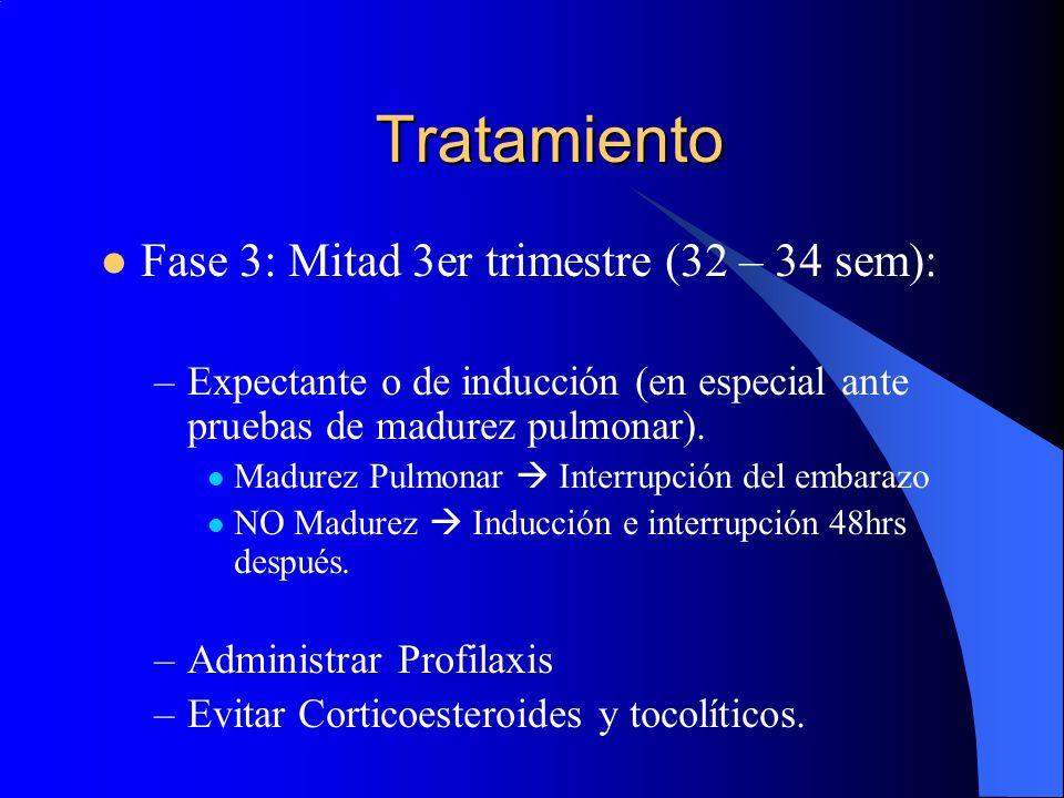 Tratamiento Fase 3: Mitad 3er trimestre (32 – 34 sem): –Expectante o de inducción (en especial ante pruebas de madurez pulmonar). Madurez Pulmonar Int